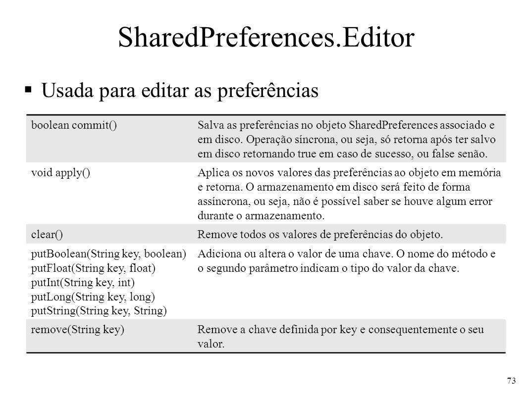 SharedPreferences.Editor