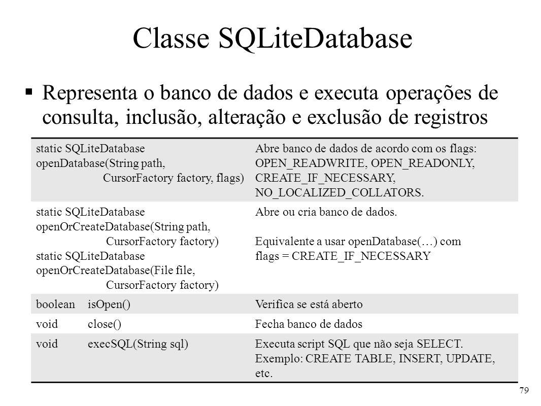 Classe SQLiteDatabase
