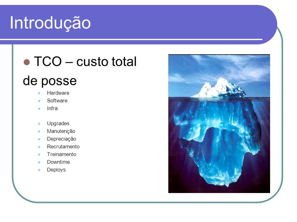 Introdução TCO – custo total de posse Hardware Software Infra Upgrades