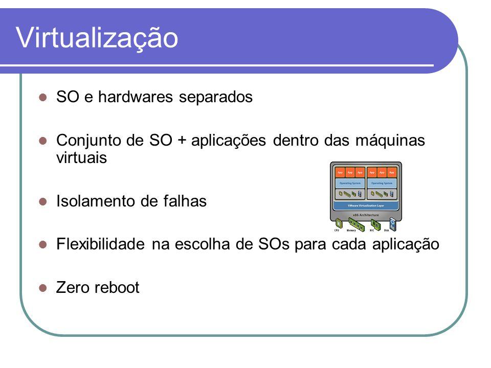 Virtualização SO e hardwares separados