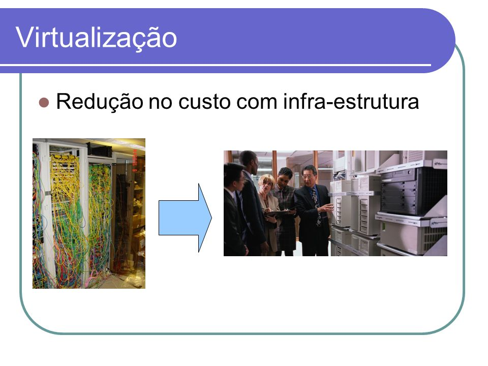 Virtualização Redução no custo com infra-estrutura
