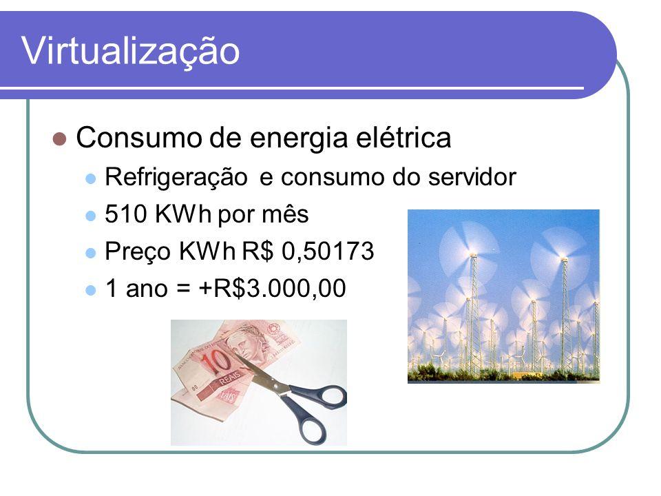 Virtualização Consumo de energia elétrica