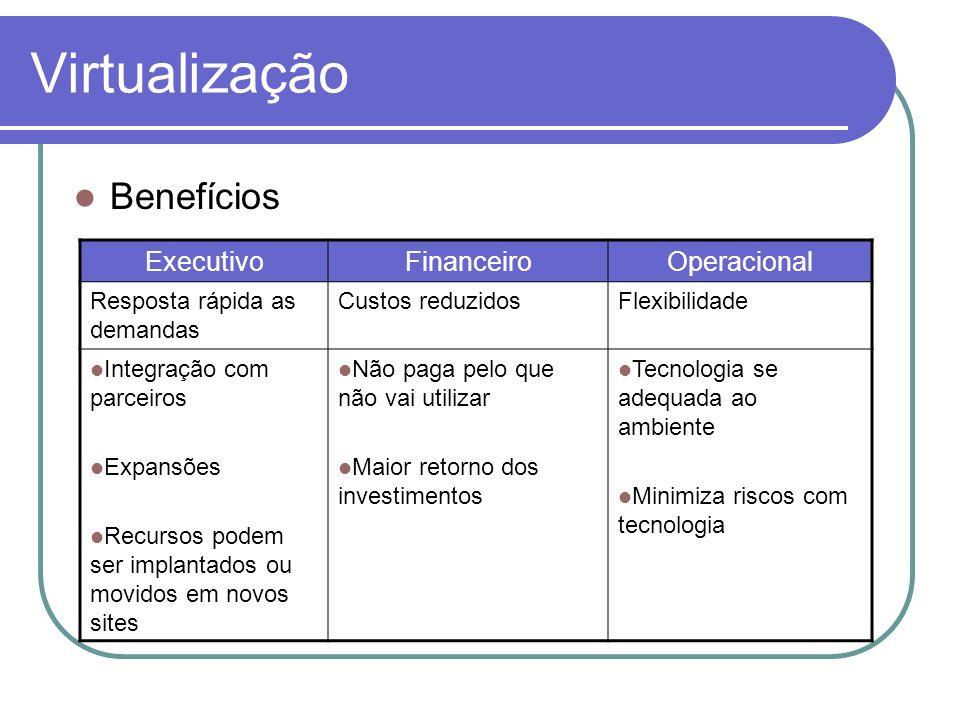 Virtualização Benefícios Executivo Financeiro Operacional