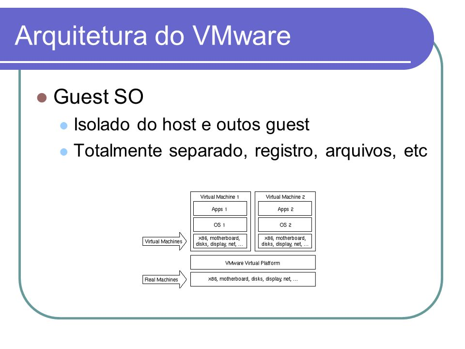 Arquitetura do VMware Guest SO Isolado do host e outos guest