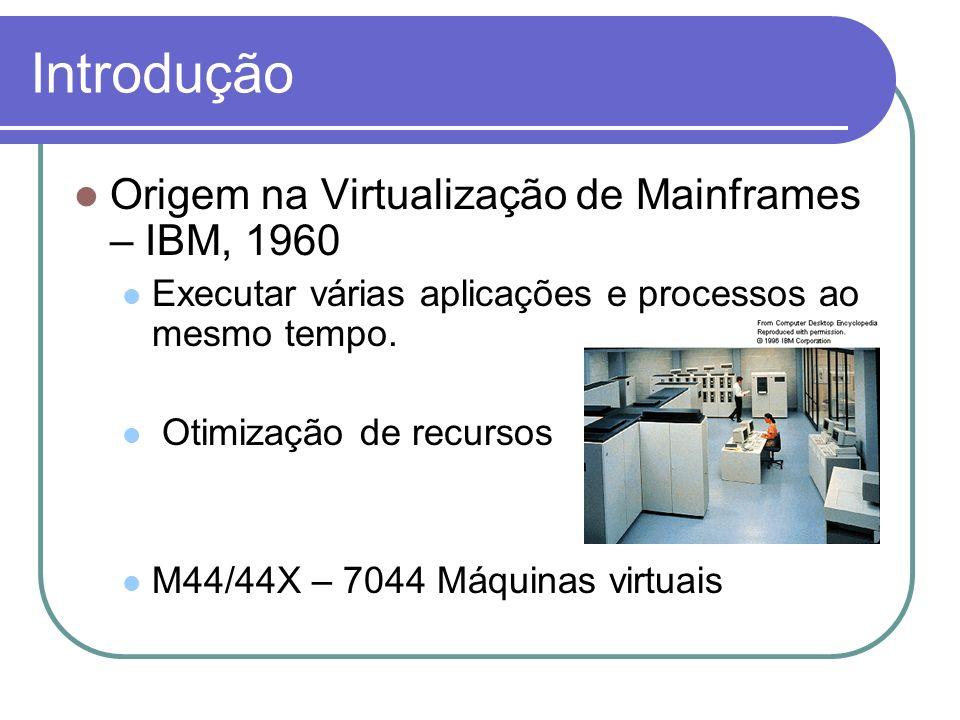 Introdução Origem na Virtualização de Mainframes – IBM, 1960