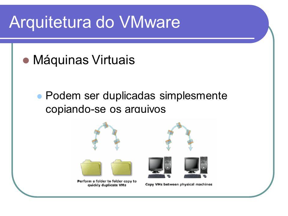 Arquitetura do VMware Máquinas Virtuais