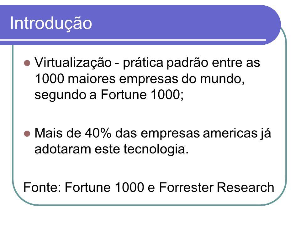 Introdução Virtualização - prática padrão entre as 1000 maiores empresas do mundo, segundo a Fortune 1000;