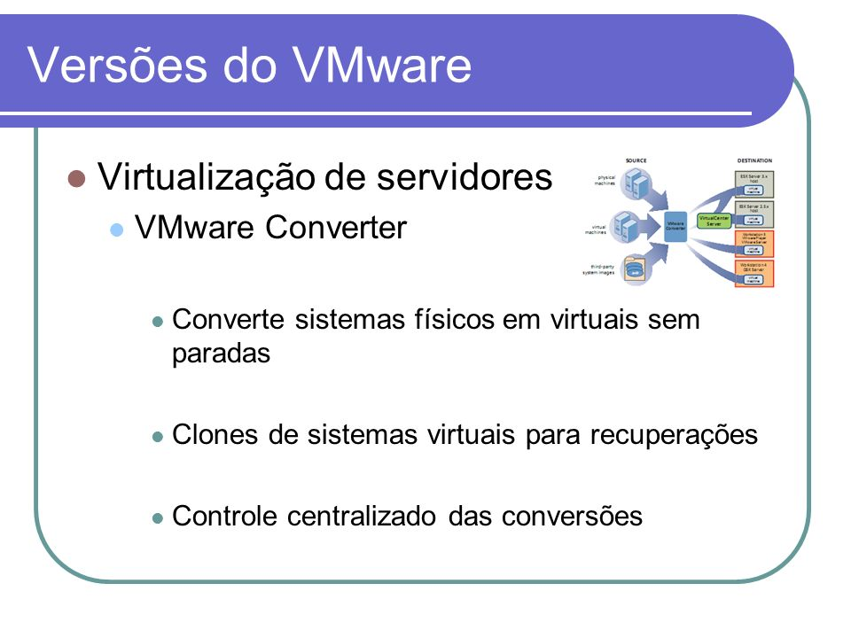 Versões do VMware Virtualização de servidores VMware Converter