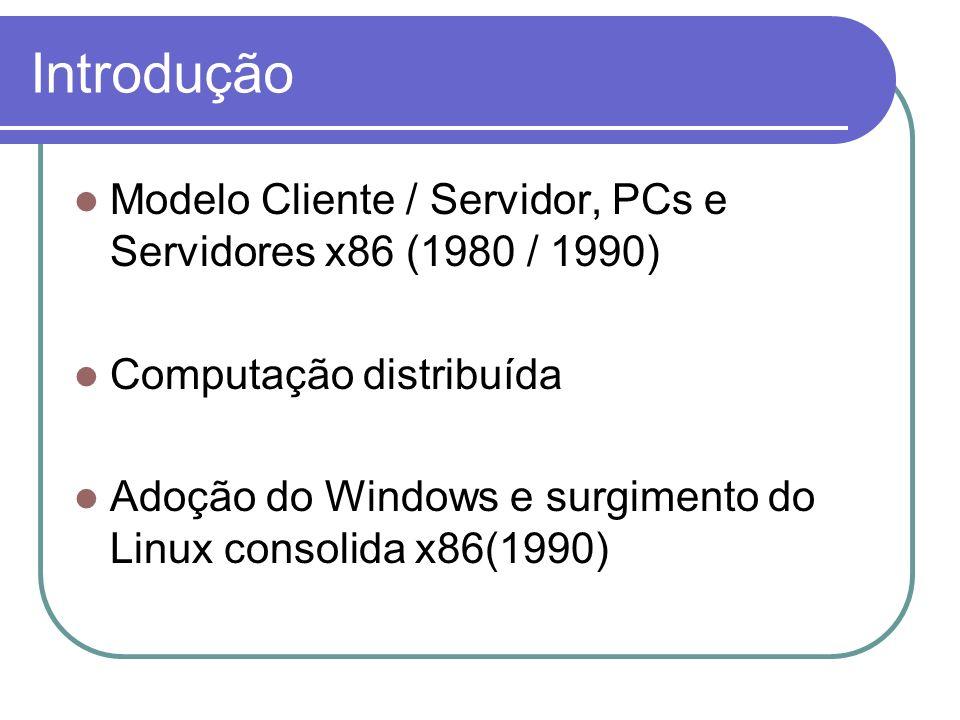 Introdução Modelo Cliente / Servidor, PCs e Servidores x86 (1980 / 1990) Computação distribuída.