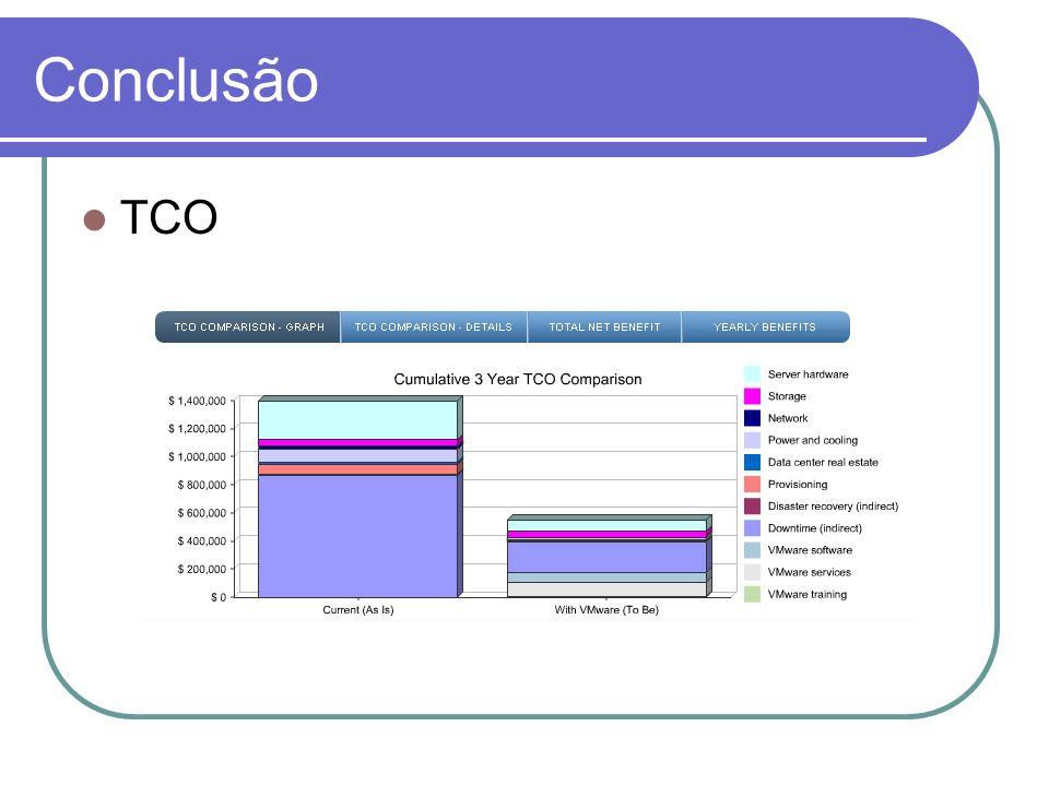 Conclusão TCO
