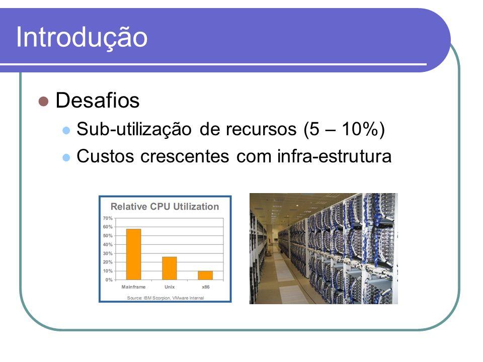 Introdução Desafios Sub-utilização de recursos (5 – 10%)