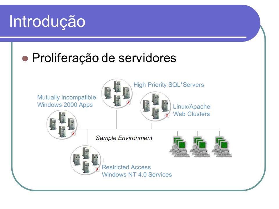 Introdução Proliferação de servidores