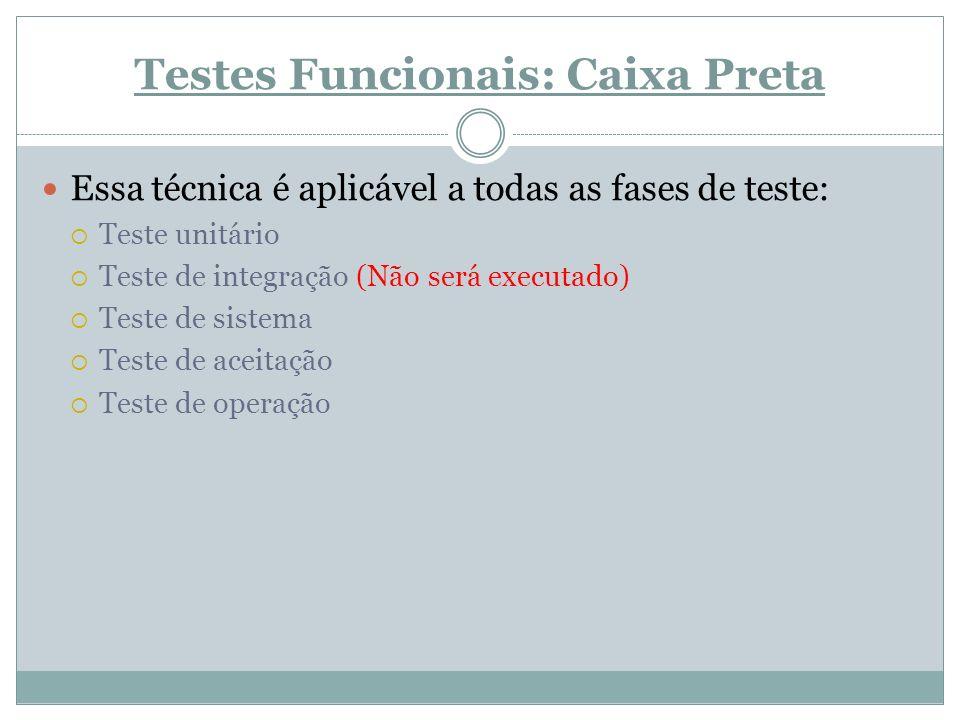 Testes Funcionais: Caixa Preta