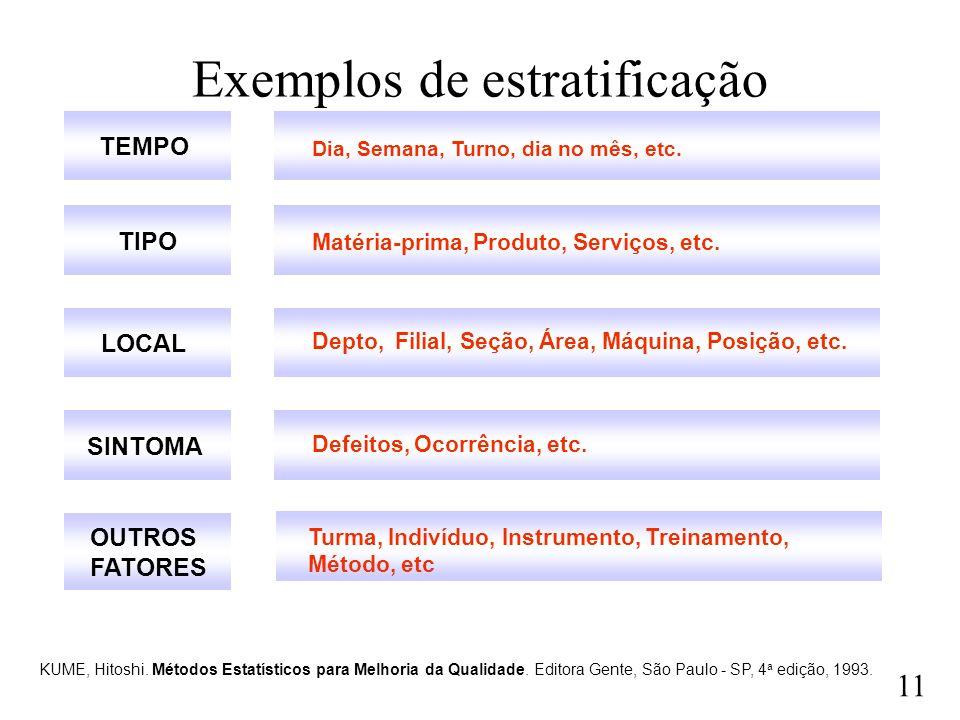 Exemplos de estratificação