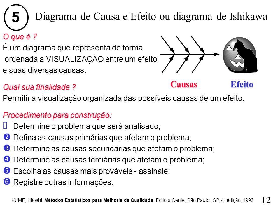Diagrama de Causa e Efeito ou diagrama de Ishikawa