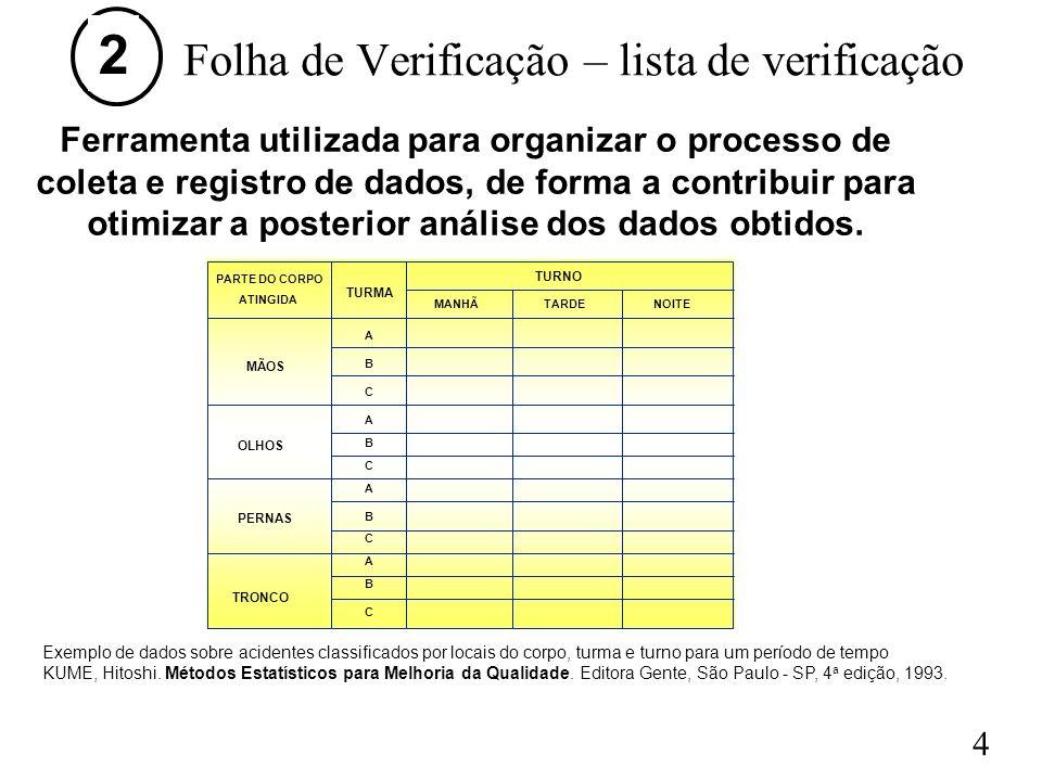 Folha de Verificação – lista de verificação