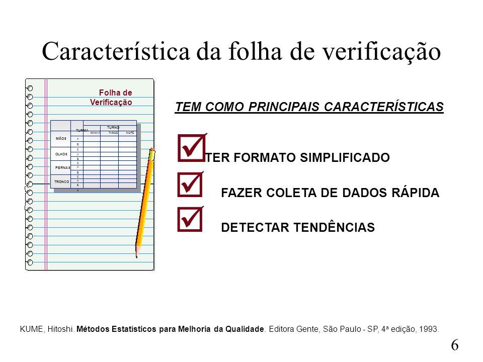 Característica da folha de verificação