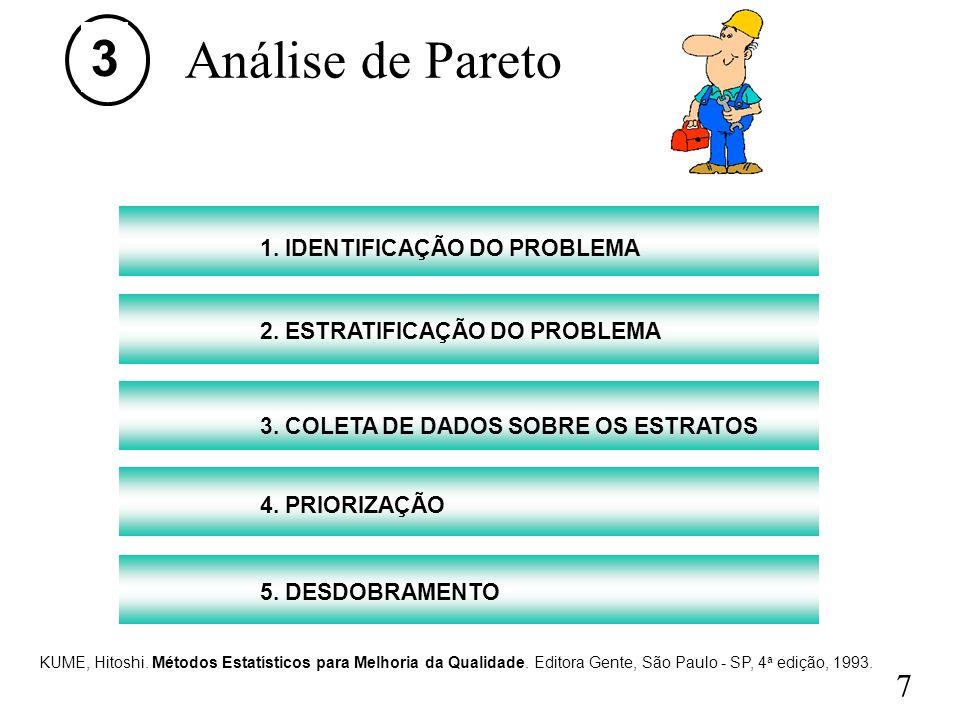 Análise de Pareto 3 1. IDENTIFICAÇÃO DO PROBLEMA
