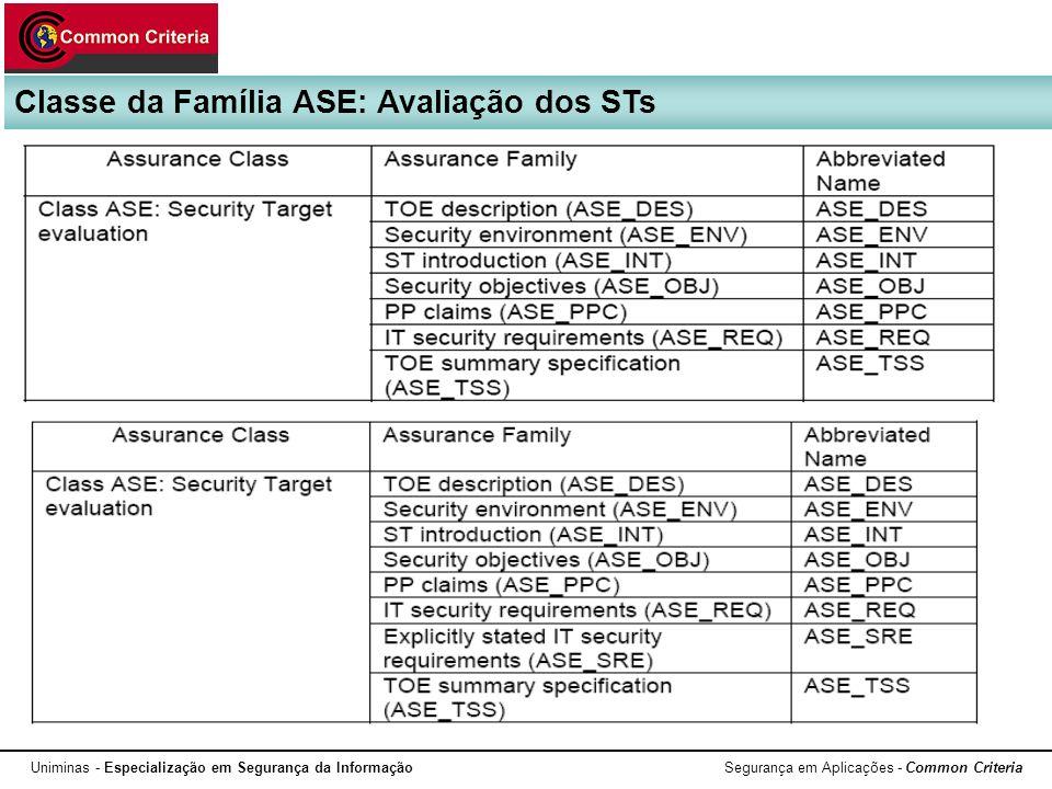Classe da Família ASE: Avaliação dos STs