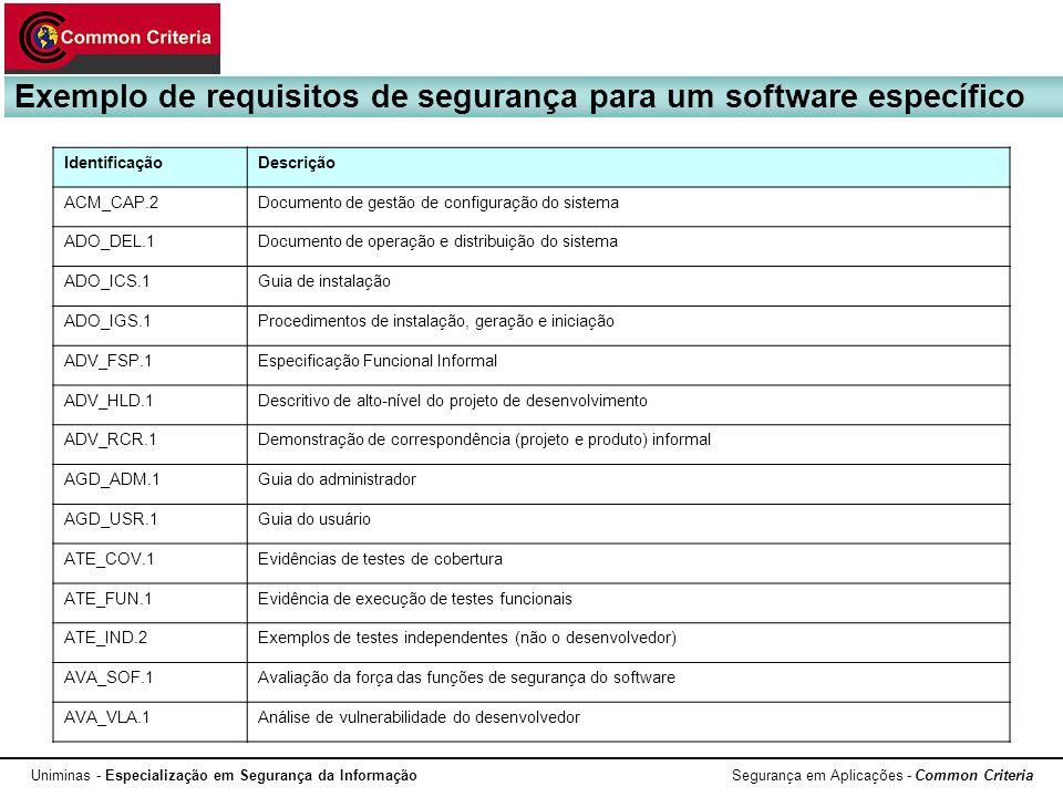 Exemplo de requisitos de segurança para um software específico
