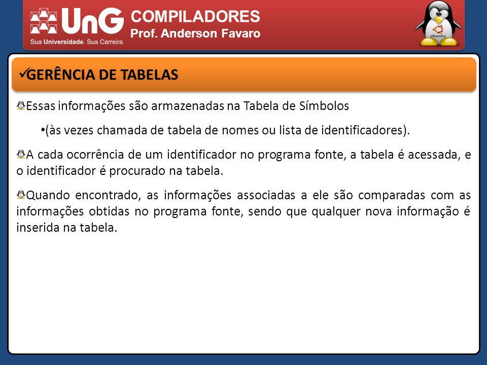 COMPILADORES GERÊNCIA DE TABELAS