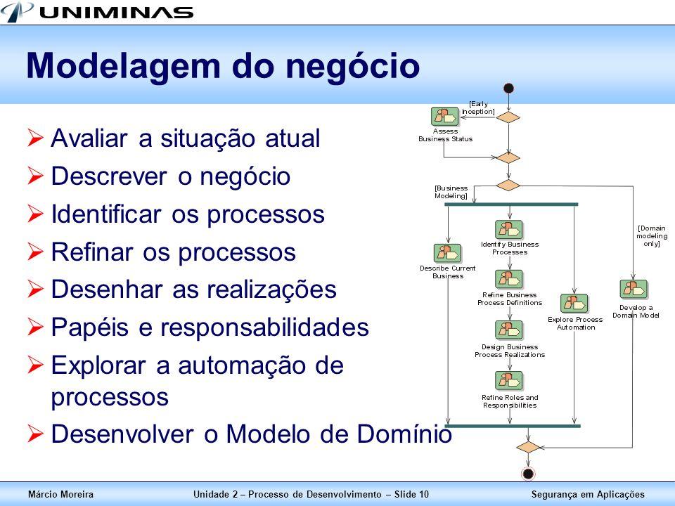 Unidade 2 – Processo de Desenvolvimento – Slide 10
