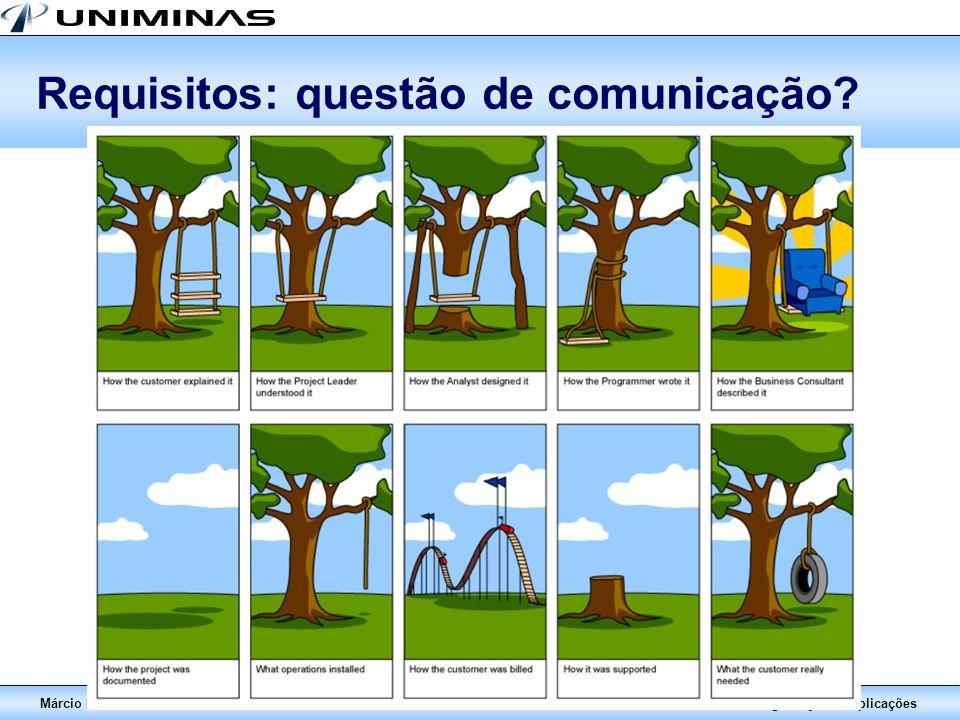 Requisitos: questão de comunicação