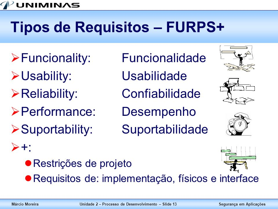 Tipos de Requisitos – FURPS+