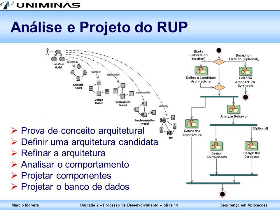 Análise e Projeto do RUP