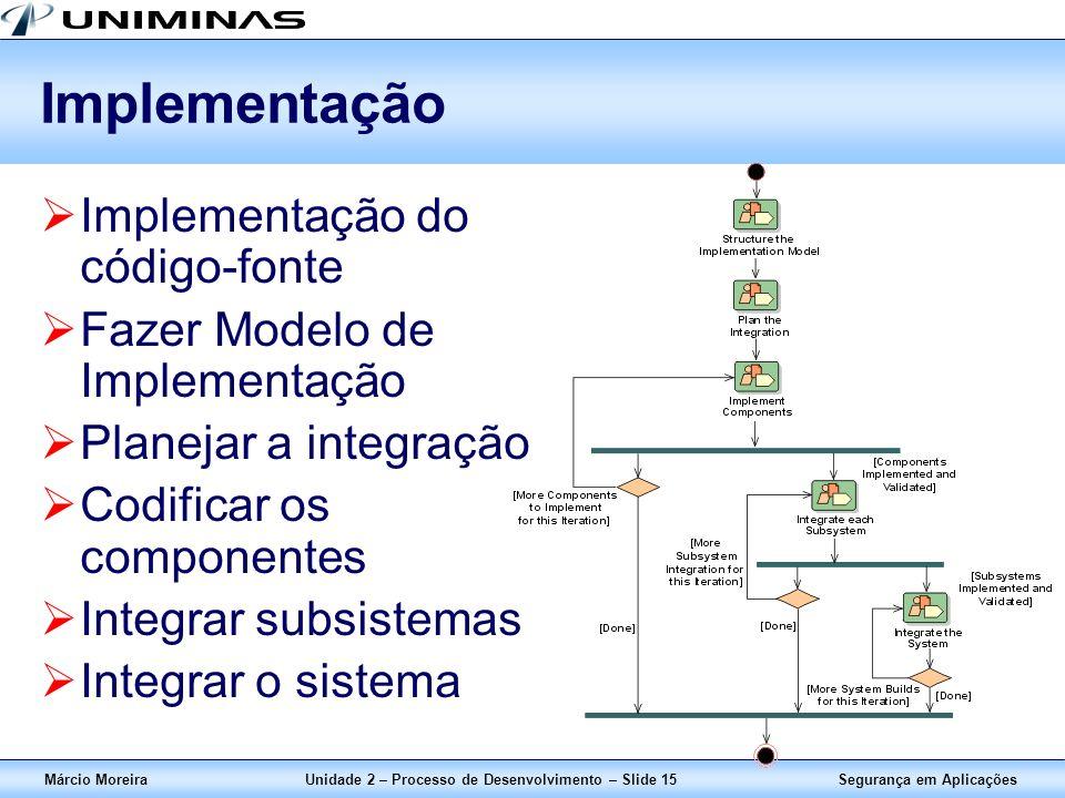 Unidade 2 – Processo de Desenvolvimento – Slide 15