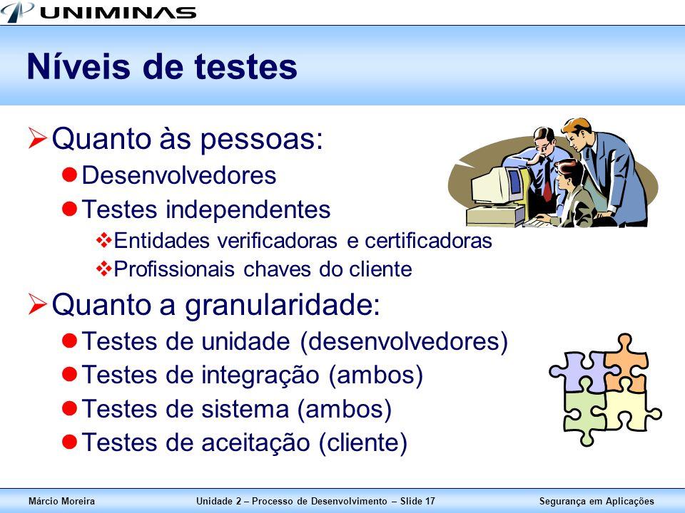 Unidade 2 – Processo de Desenvolvimento – Slide 17