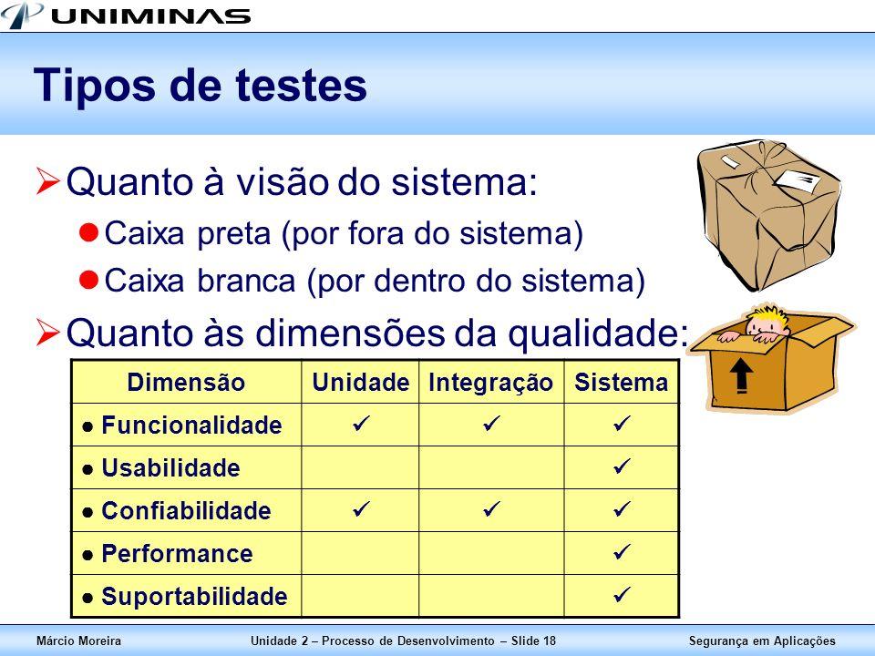 Unidade 2 – Processo de Desenvolvimento – Slide 18