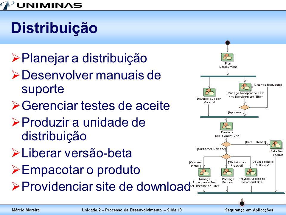 Unidade 2 – Processo de Desenvolvimento – Slide 19