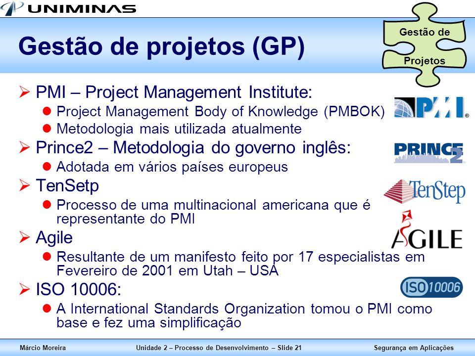Gestão de projetos (GP)