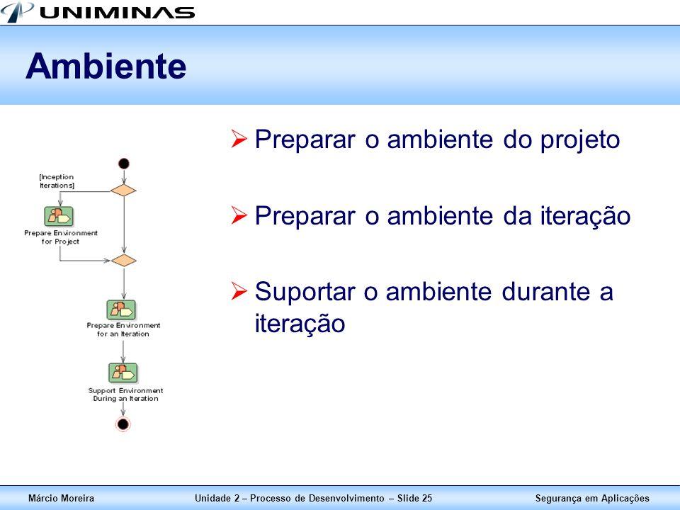 Unidade 2 – Processo de Desenvolvimento – Slide 25