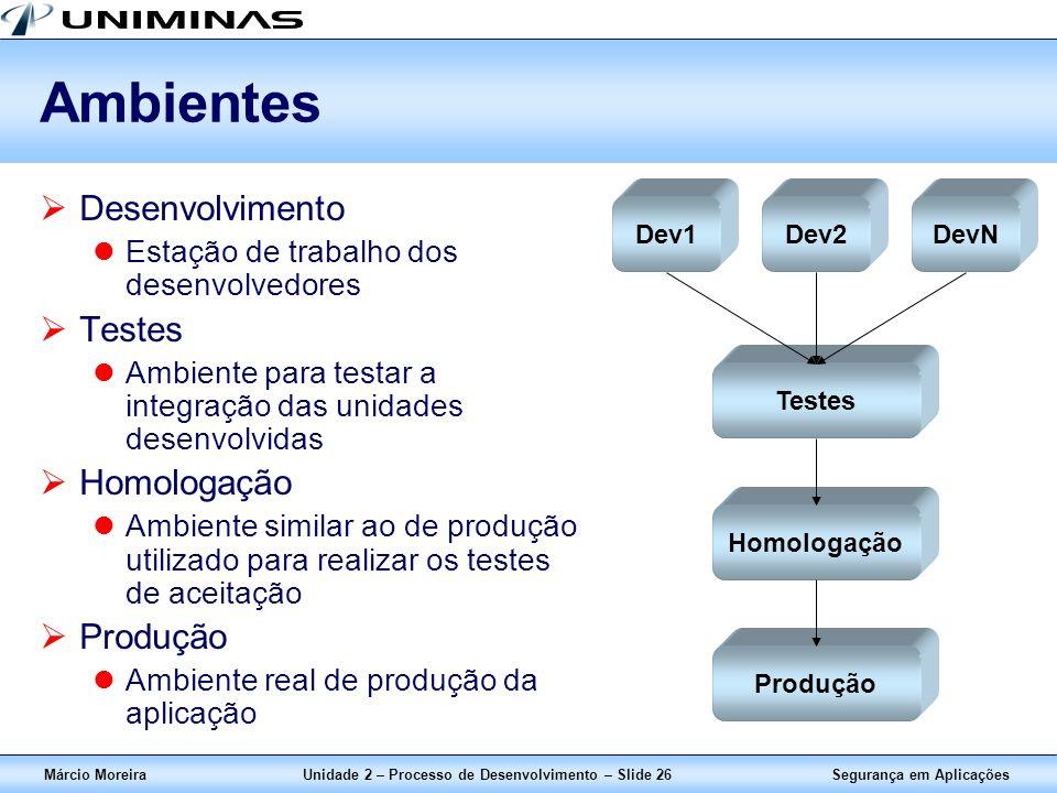 Unidade 2 – Processo de Desenvolvimento – Slide 26