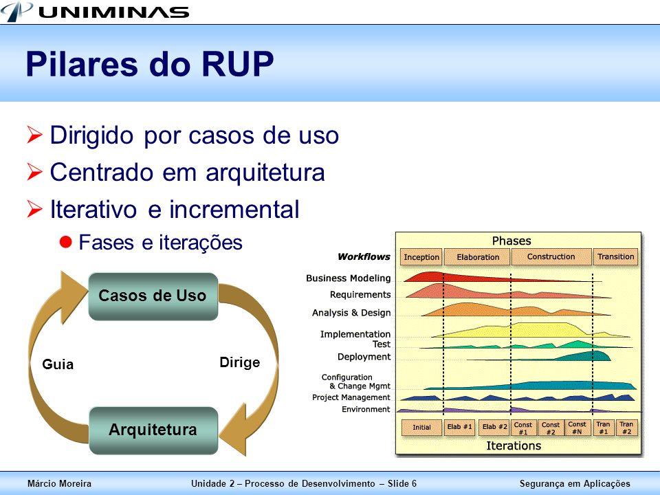 Unidade 2 – Processo de Desenvolvimento – Slide 6