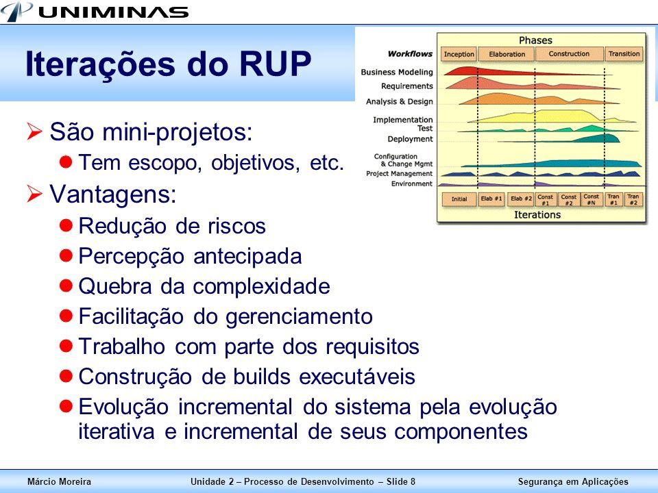 Unidade 2 – Processo de Desenvolvimento – Slide 8
