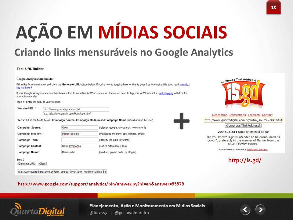 + AÇÃO EM MÍDIAS SOCIAIS Criando links mensuráveis no Google Analytics