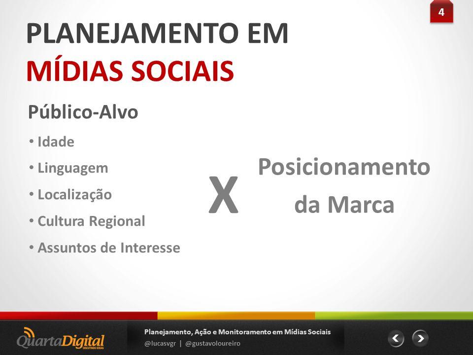 X PLANEJAMENTO EM MÍDIAS SOCIAIS Posicionamento da Marca Público-Alvo