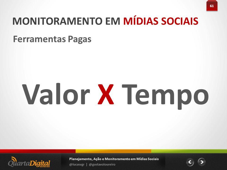 Valor X Tempo MONITORAMENTO EM MÍDIAS SOCIAIS Ferramentas Pagas 61