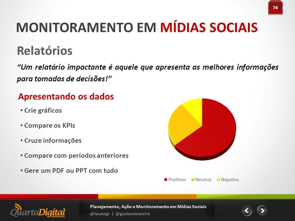 MONITORAMENTO EM MÍDIAS SOCIAIS