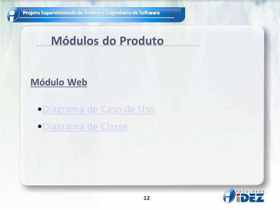 Módulos do Produto Diagrama de Caso de Uso Diagrama de Classe