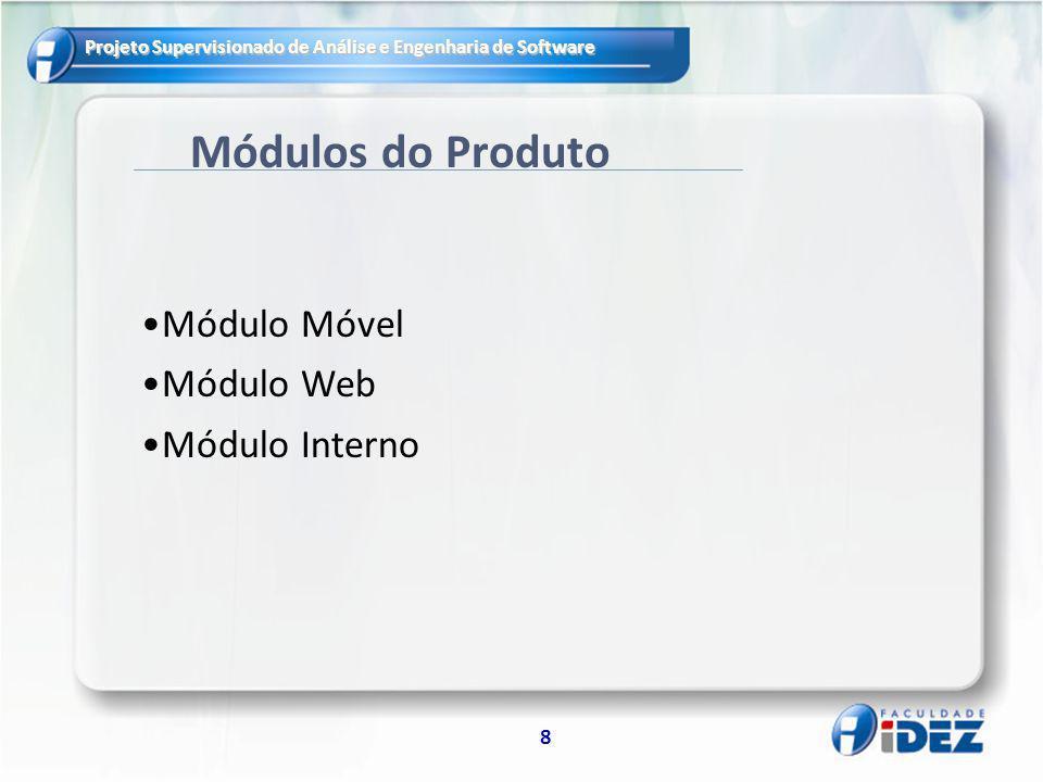 Módulos do Produto Módulo Móvel Módulo Web Módulo Interno