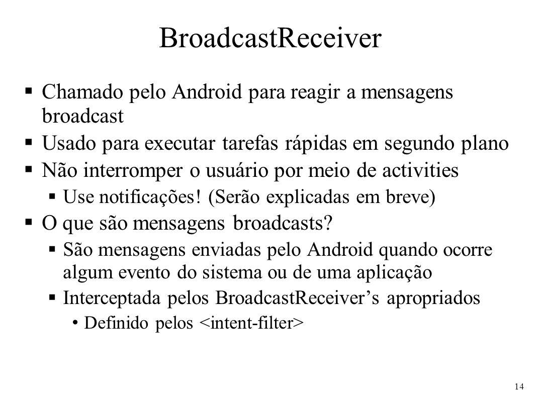 BroadcastReceiver Chamado pelo Android para reagir a mensagens broadcast. Usado para executar tarefas rápidas em segundo plano.
