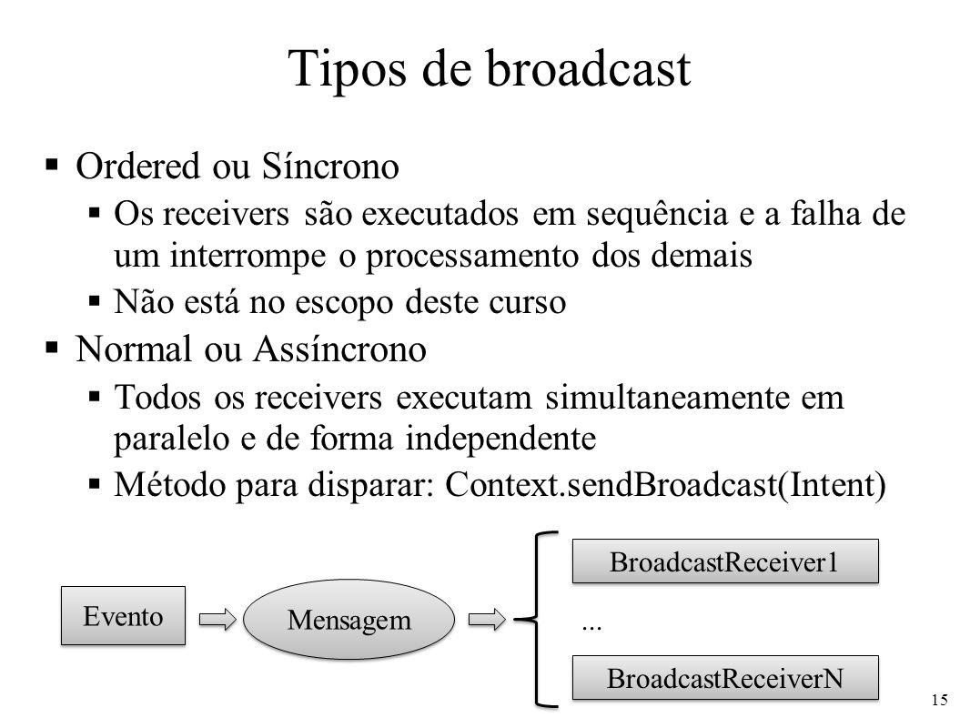 Tipos de broadcast Ordered ou Síncrono Normal ou Assíncrono