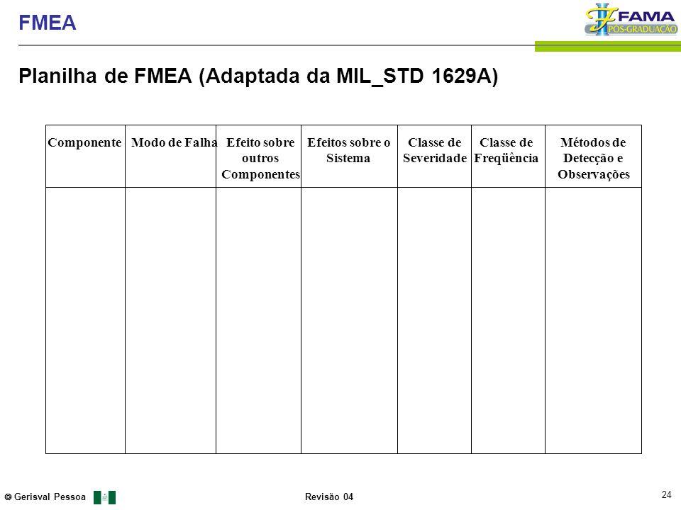 Planilha de FMEA (Adaptada da MIL_STD 1629A)