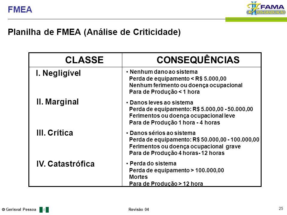 CLASSE CONSEQUÊNCIAS Planilha de FMEA (Análise de Criticidade)