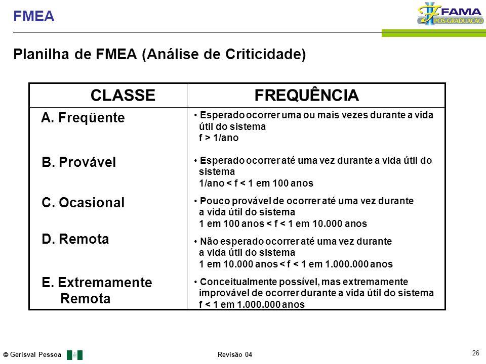 CLASSE FREQUÊNCIA Planilha de FMEA (Análise de Criticidade)