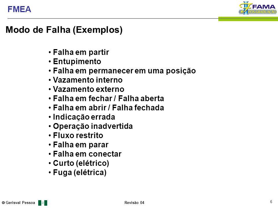 Modo de Falha (Exemplos)